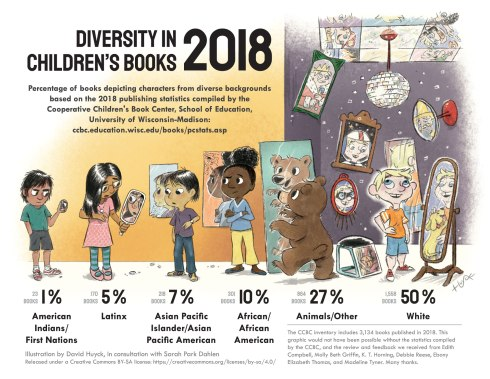 diversityinchildrensbooks2018_f_8.5x11